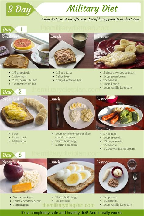 diet you lose in 3 days picture 11