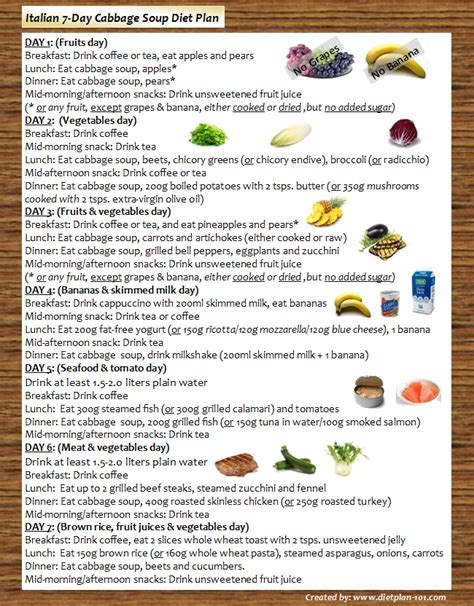 cabbage soup diet picture 1