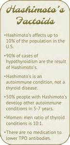 hashimoto's thyroiditis and thyroid cancer picture 1