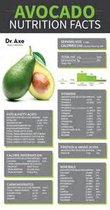 avocados and diet picture 14