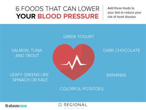 what exercises can you do to lower your blood pressure picture 10