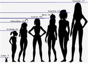 black penis size comparison picture 1