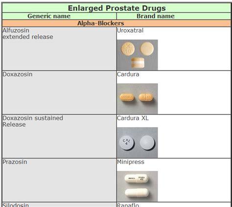 Prostate medicines picture 2