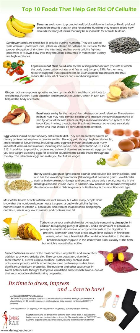 diet for cellulite picture 10
