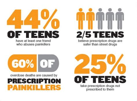 information on prescription drugs picture 6