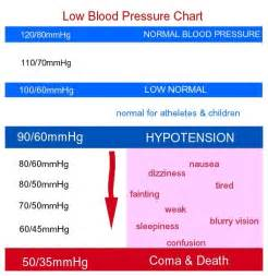 Low blood pressure pregnancy picture 2
