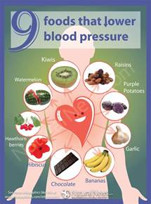 Lowering blood pressure naturally picture 2