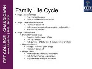 aging family life cycle pictures picture 9