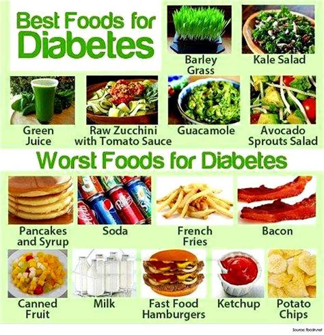 foods diabetics should eat picture 1