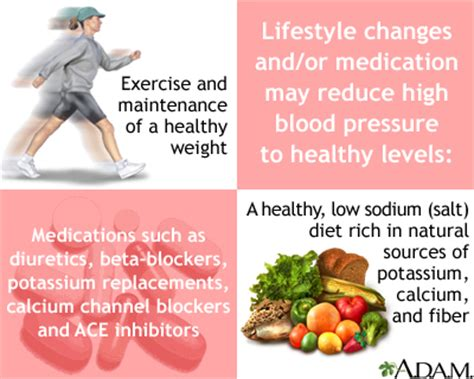weight gain and elevated blood pressure picture 7