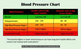 high blood pressure in men picture 1