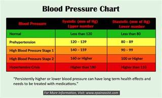 why your blood pressure rises under stress picture 6