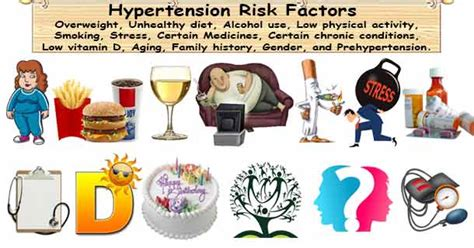 high blood pressure and pregnancy picture 2