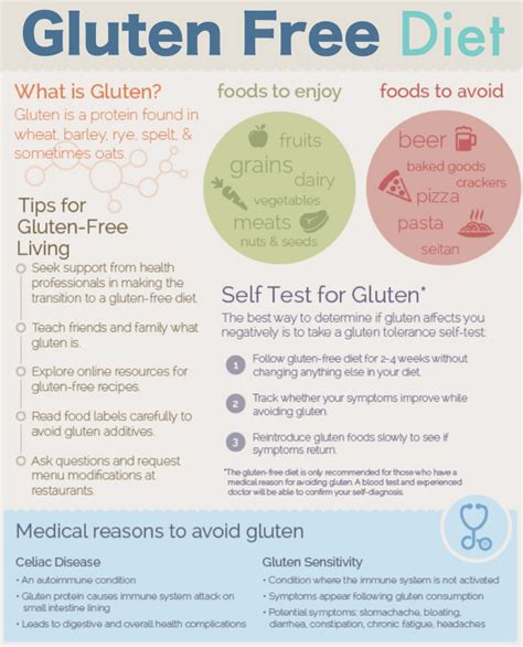 wheat free diet weight loss picture 3
