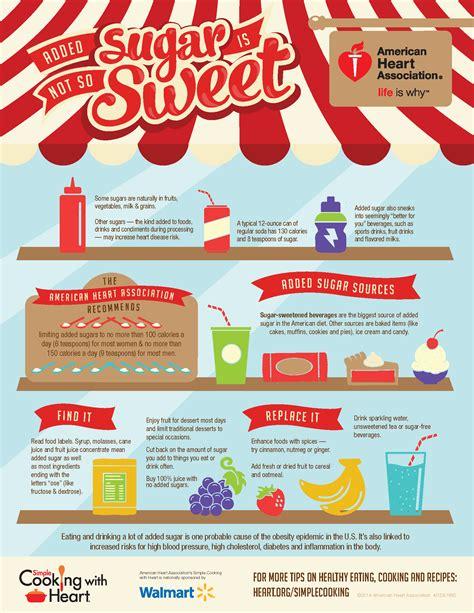 american heart smart diet picture 6
