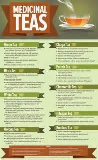 Benefits of herbal tea picture 3