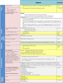antibiotics for bladder picture 15
