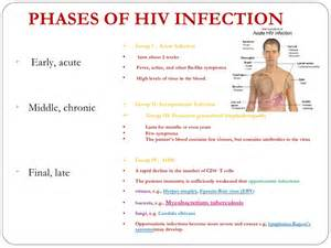 early signs and symptoms of hiv infection in kenya men picture 18