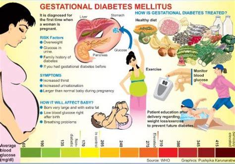diabetic diets pregnancy picture 1