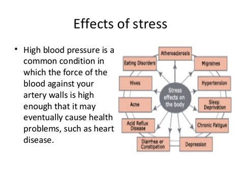 High blood pressure and stree picture 9