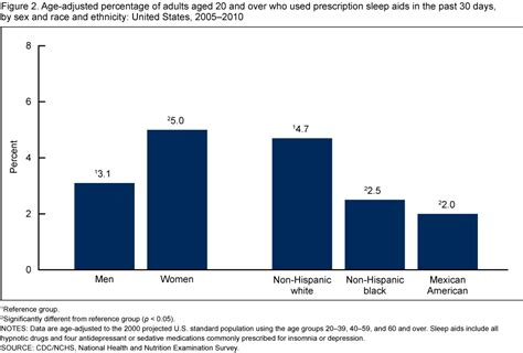 american aging population picture 6