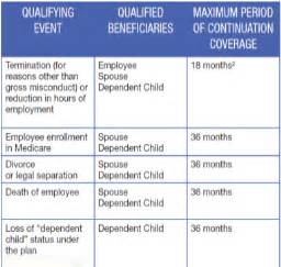 ca gov cobra health insurance picture 14