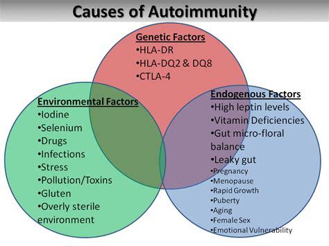 autoimmune thyroiditis picture 11