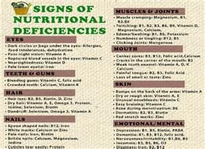 insomnia vitamin deficiency picture 6