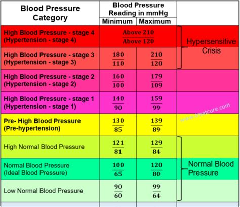 white spots on skin normal blood pressure picture 8