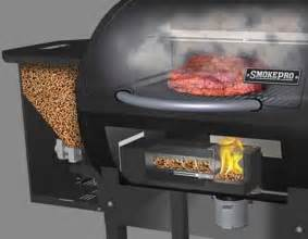 do wood pellet stoves emit smoke picture 13