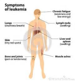 acute leukaemia and liver failure at diagnosis picture 13