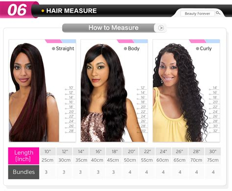 body wave hair picture 10