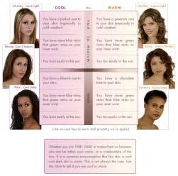 how to determine skin tone picture 3