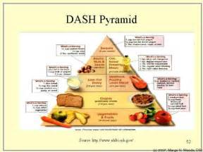 Dash diet lowers blood pressure picture 5