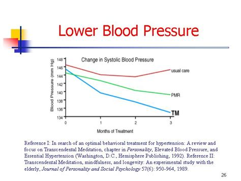 alcohol withdrawal low blood pressure picture 1