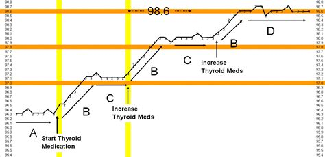 adrenal fatigue and low thyroid picture 5