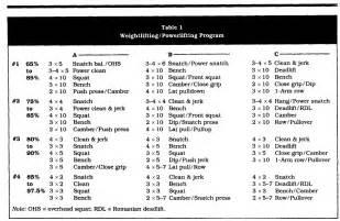 christian diet programs picture 10