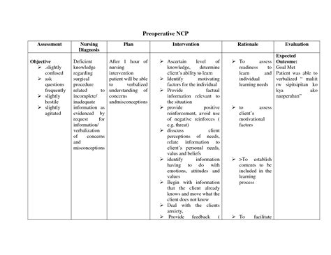 nanda nursing care plans on hystrectomy picture 4