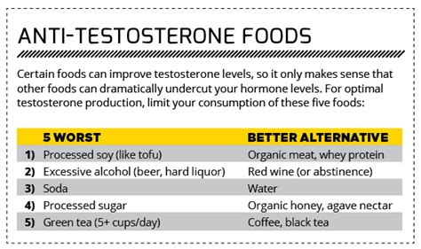 foods with testosterone picture 6