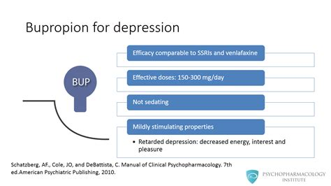 citrol for depression picture 11