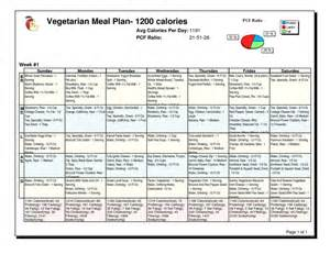low calorie diet fast weight loss picture 1