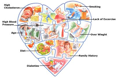 diabetic diet and cad picture 14