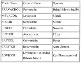Medicine list cholesterol picture 5