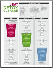 liver cleanse diet meal plan picture 1