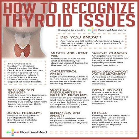 h whitening and thyroid disease. picture 6