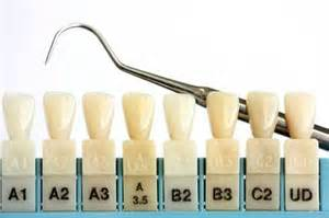 teeth whiteners picture 5