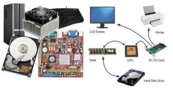 home business refurbished computer parts picture 6