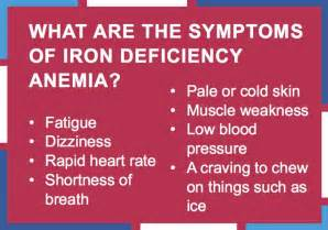 muscle loss iron deficiency symptoms picture 1