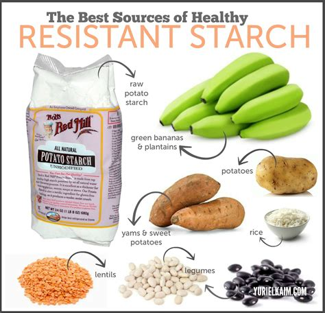 diet starch picture 1