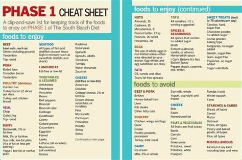 atkins diet food list picture 11